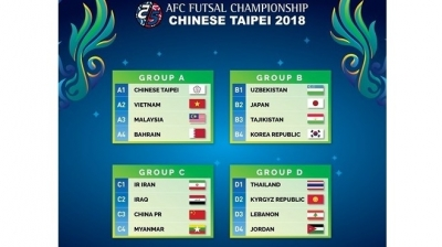 Vietnam resume meeting with Malaysia at AFC Futsal finals