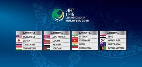Vietnam drawn in easy-looking group at AFC U16 Championship