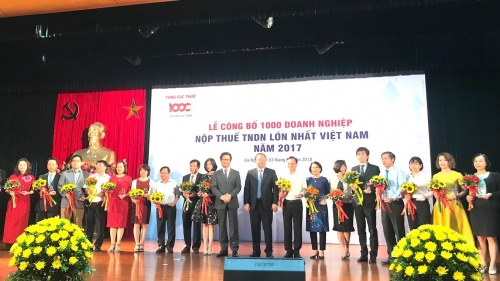 Manufacturing firms dominate Vietnam's 1,000 largest corporate taxpayers