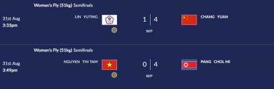 Boxing, sepak takraw bring home two more bronzes for Vietnam