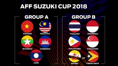 Vietnam Television earns broadcast rights for AFF Suzuki Cup 2018