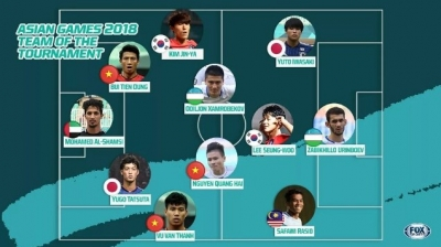 Three Vietnamese footballers in FOX Sports' Asian Games Best XI