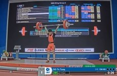 Vietnamese lifter wins six golds, breaks world record at Asian youth & junior championships